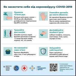 2 Як захистити себе вiд коронавiрусу Covid 19 Web