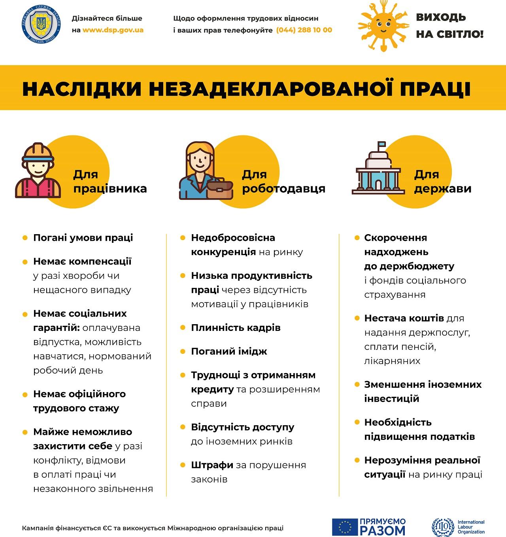 Ilo Infographic1 4